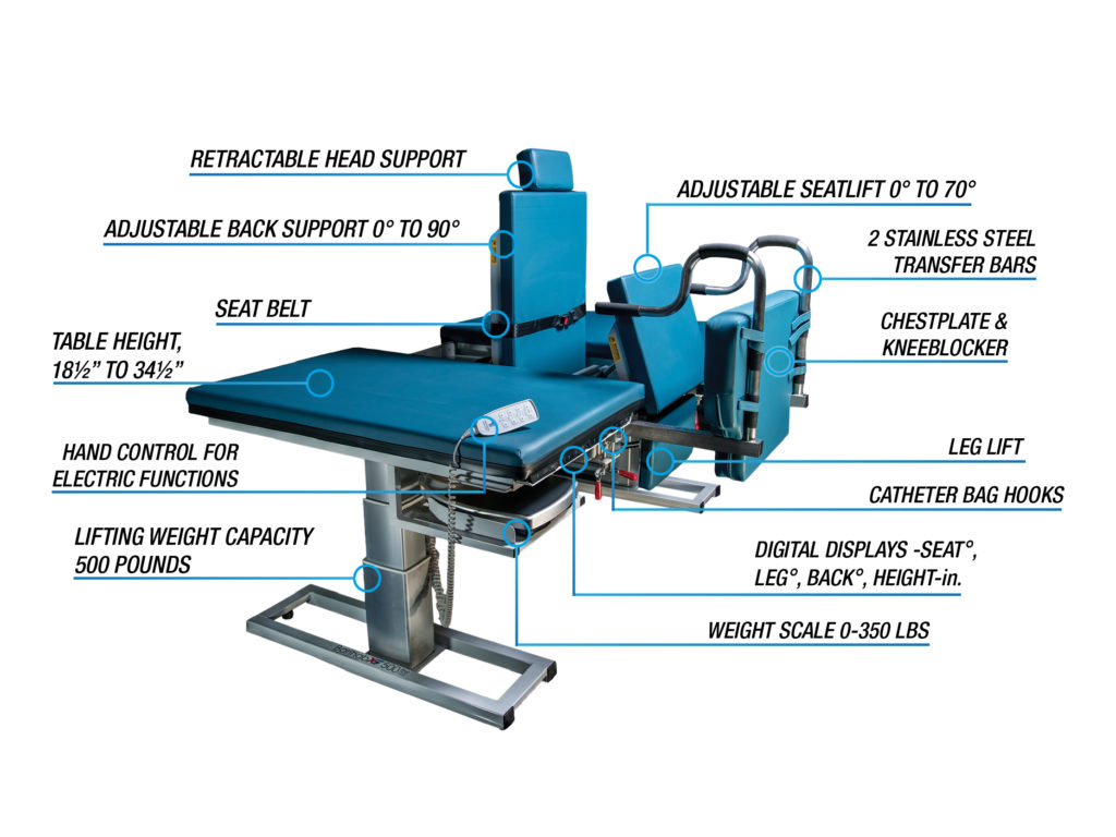 Barihab XS table features diagram