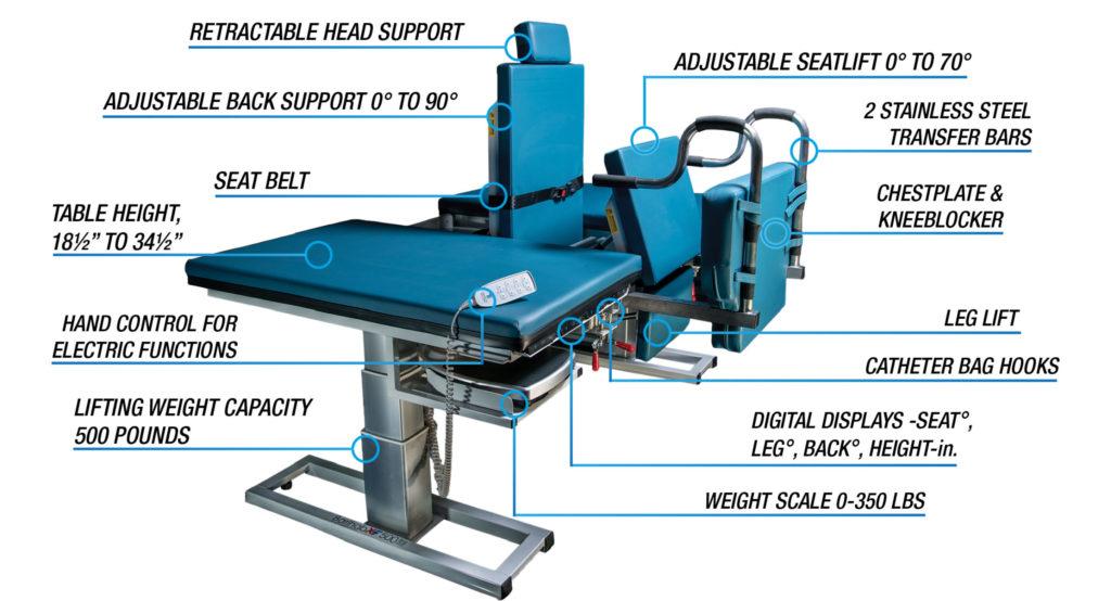Barihab Xs Treatment And Assesment Platforms